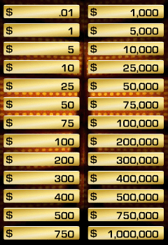 Deal Or No Deal Players List